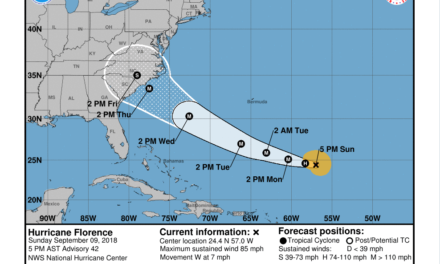 Sunday Evening Update on Florence