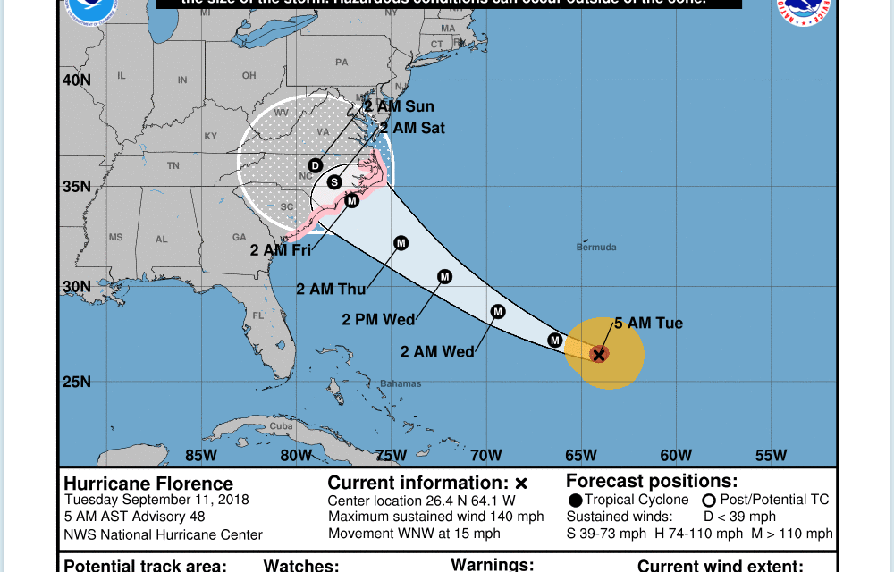 Florence: Tuesday Morning Update